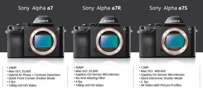 Sony A7 family